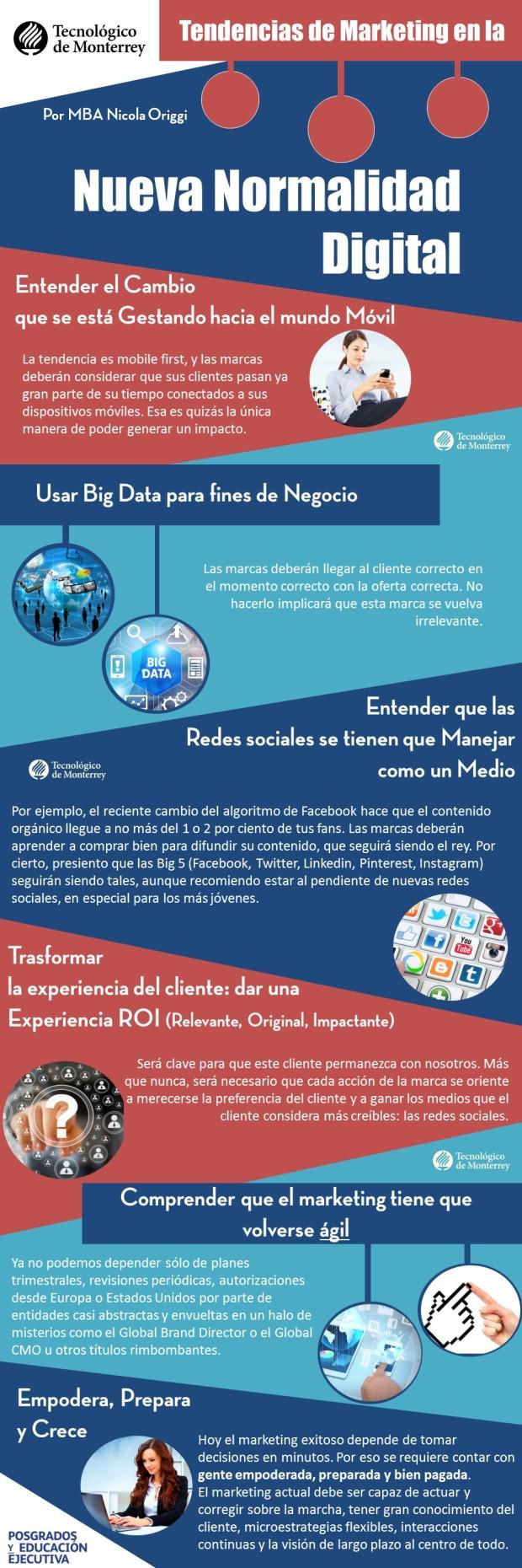 Infografia_MarketingDigital_Tec_blog